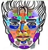 Harmónia Masszázsiskola Stresszoldó arcmasszázs tanfolyam